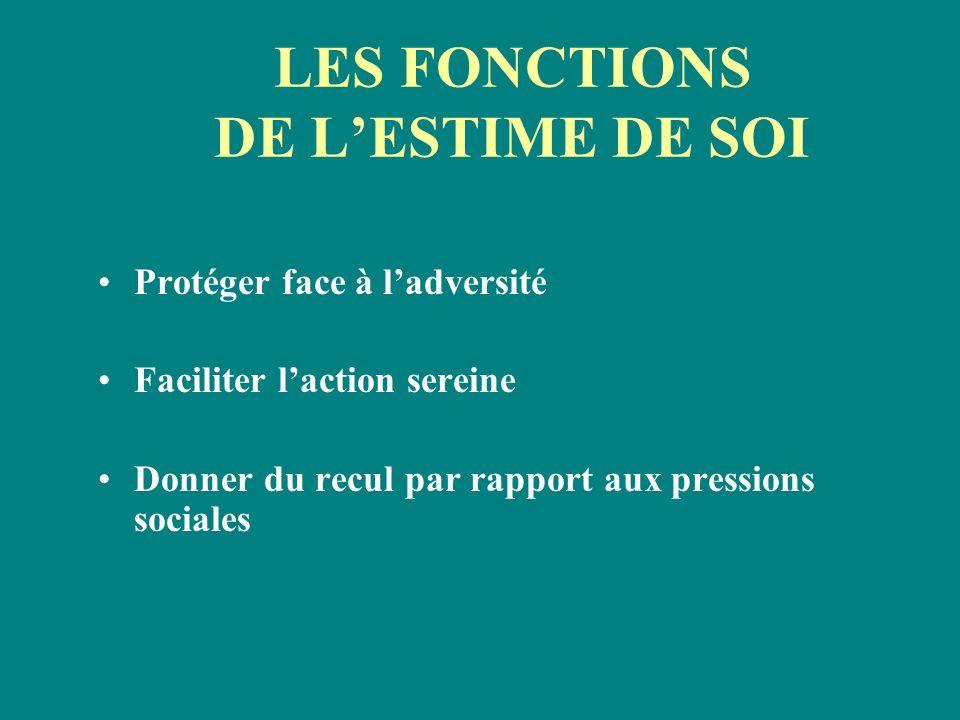 LES FONCTIONS DE L'ESTIME DE SOI