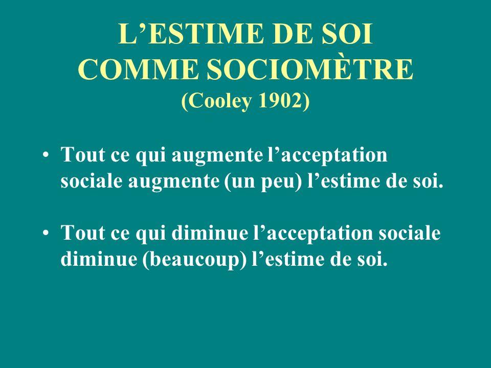 L'ESTIME DE SOI COMME SOCIOMÈTRE (Cooley 1902)