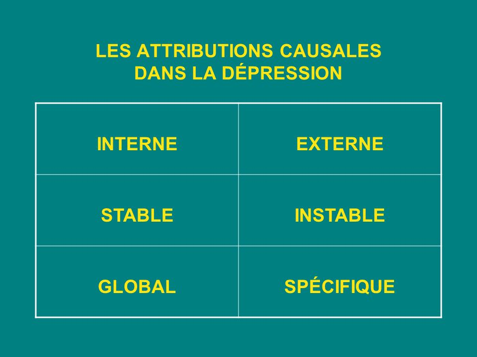 LES ATTRIBUTIONS CAUSALES DANS LA DÉPRESSION