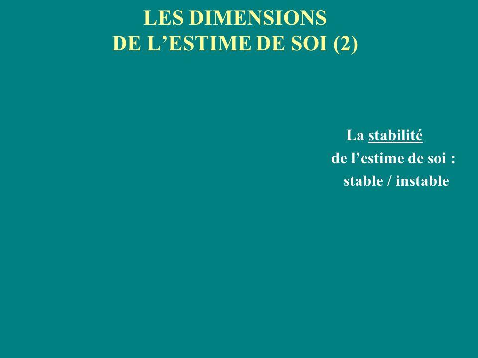 LES DIMENSIONS DE L'ESTIME DE SOI (2)