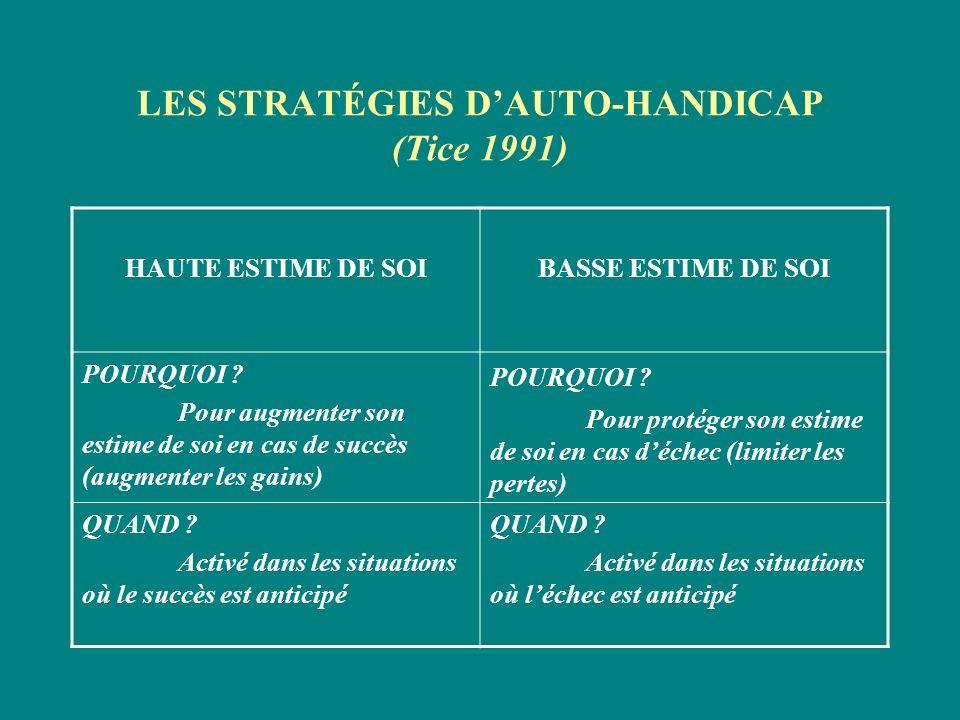 LES STRATÉGIES D'AUTO-HANDICAP (Tice 1991)