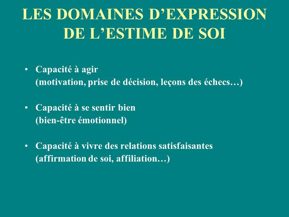 LES DOMAINES D'EXPRESSION DE L'ESTIME DE SOI