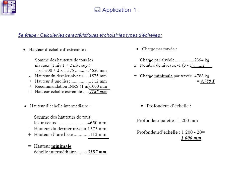  Application 1 : 5e étape : Calculer les caractéristiques et choisir les types d'échelles :