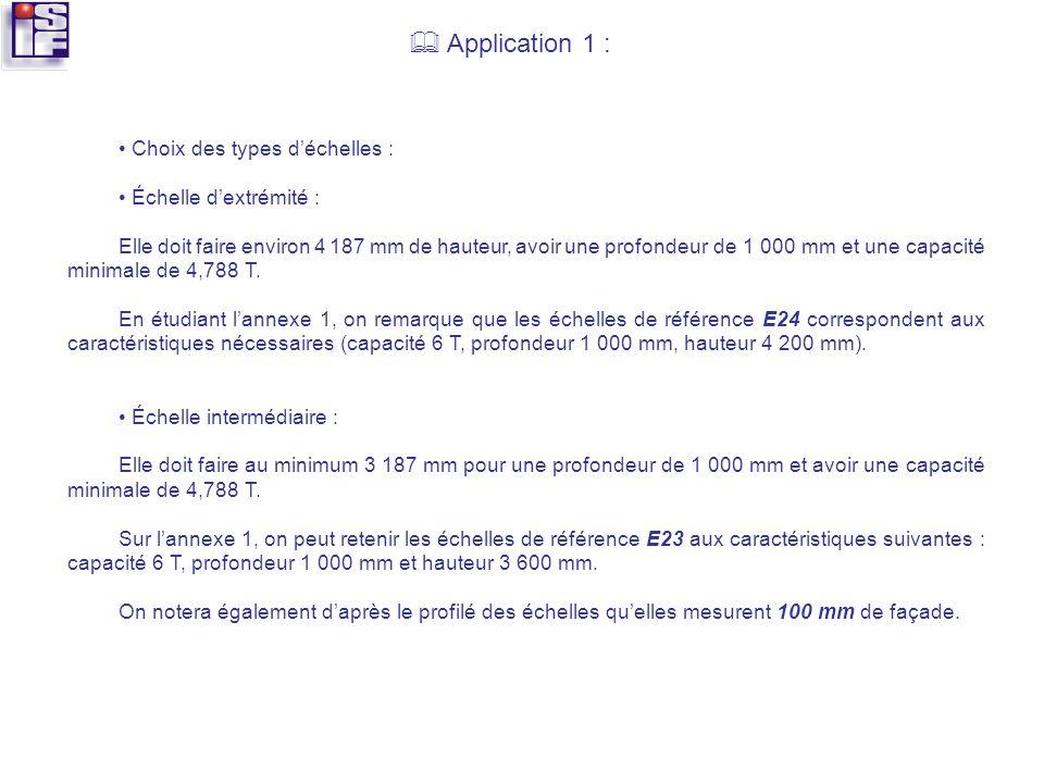  Application 1 : • Choix des types d'échelles :