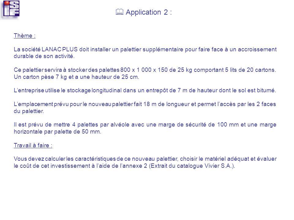  Application 2 :Thème :