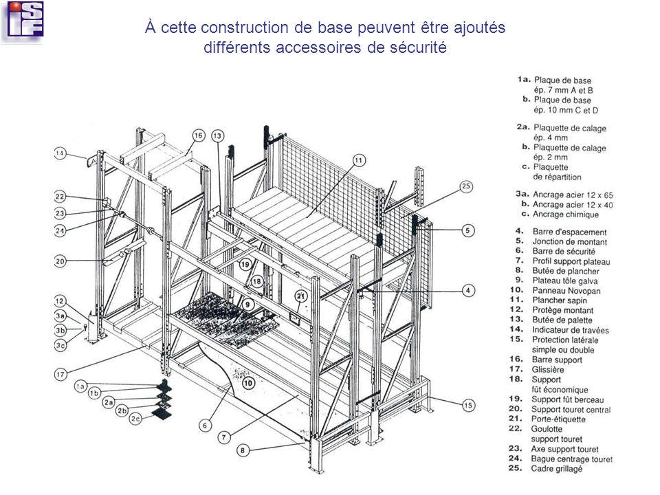 À cette construction de base peuvent être ajoutés
