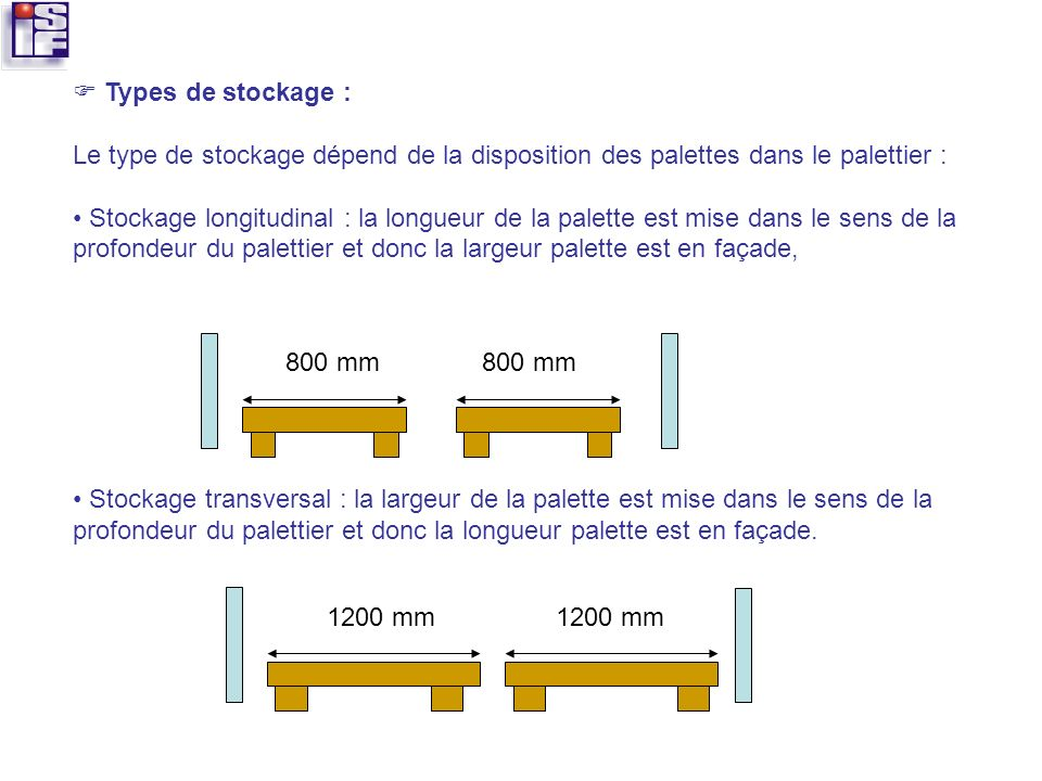  Types de stockage : Le type de stockage dépend de la disposition des palettes dans le palettier :