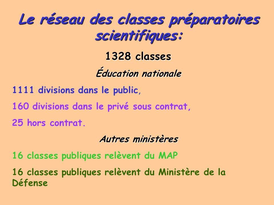 Le réseau des classes préparatoires scientifiques: