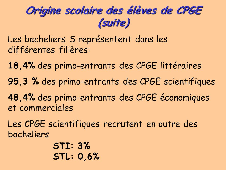 Origine scolaire des élèves de CPGE (suite)