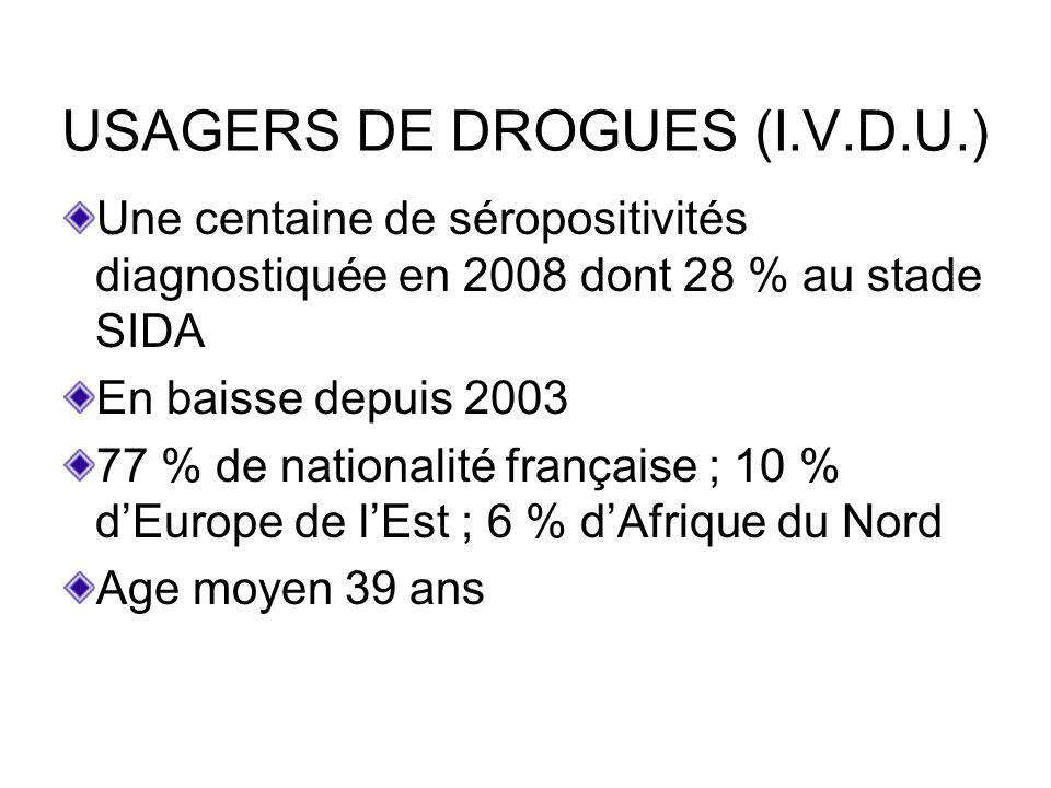 USAGERS DE DROGUES (I.V.D.U.)