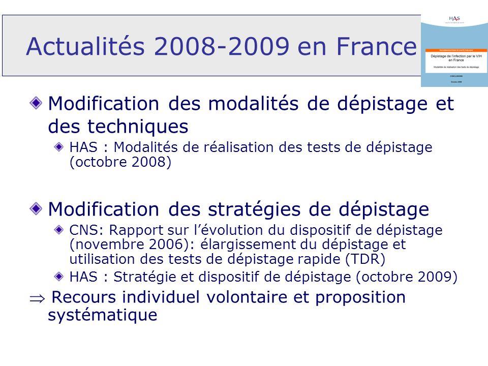 Actualités 2008-2009 en France Modification des modalités de dépistage et des techniques.