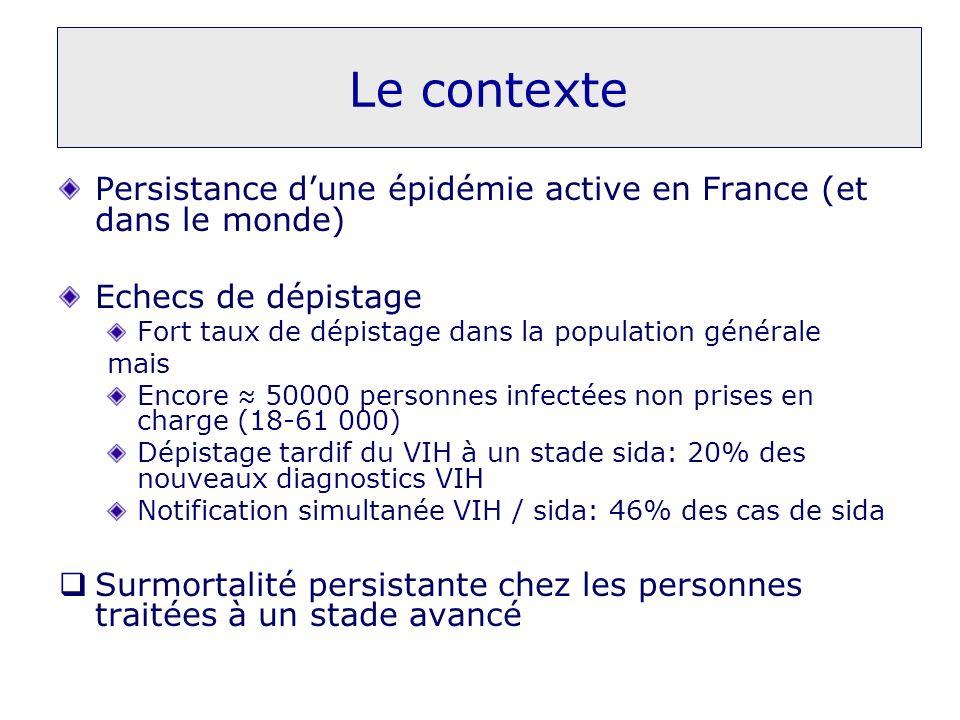 Le contextePersistance d'une épidémie active en France (et dans le monde) Echecs de dépistage. Fort taux de dépistage dans la population générale.