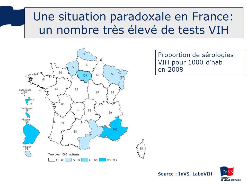 Une situation paradoxale en France: un nombre très élevé de tests VIH