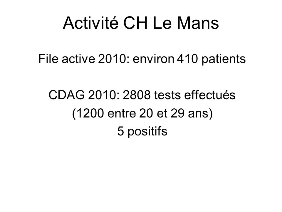 File active 2010: environ 410 patients