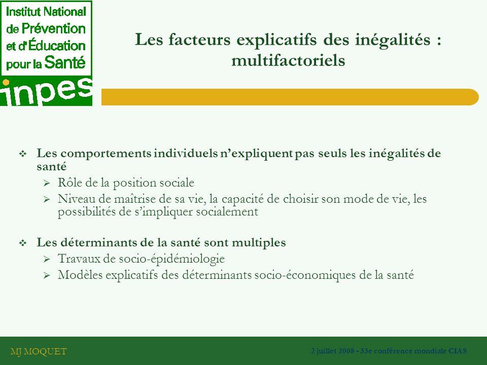 Les facteurs explicatifs des inégalités : multifactoriels