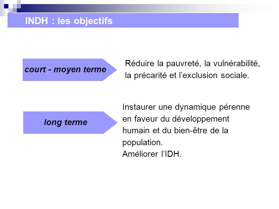 INDH : les objectifs Réduire la pauvreté, la vulnérabilité,