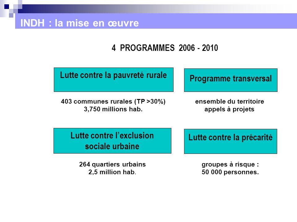 INDH : la mise en œuvre 4 PROGRAMMES 2006 - 2010