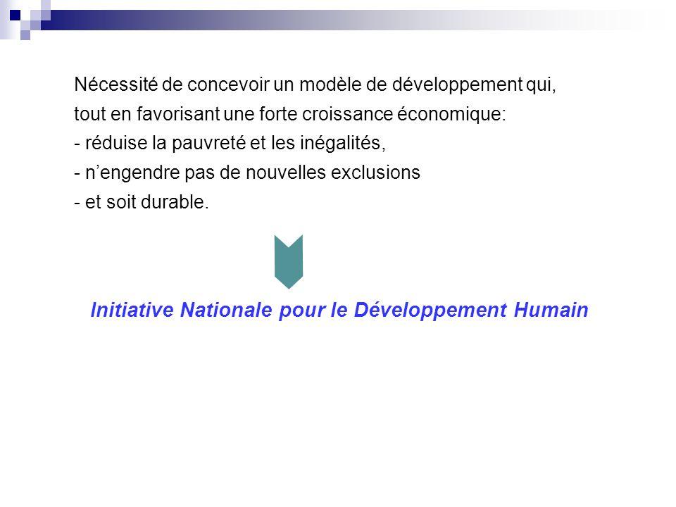 Initiative Nationale pour le Développement Humain