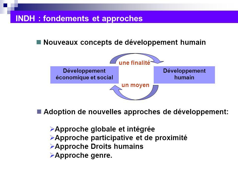 n Nouveaux concepts de développement humain