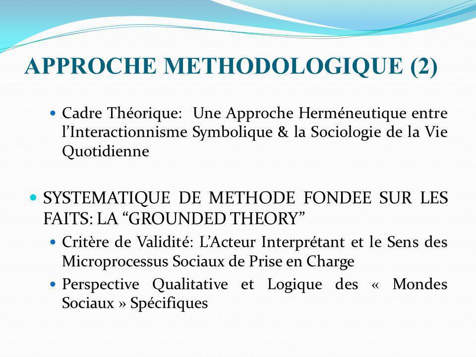 APPROCHE METHODOLOGIQUE (2)