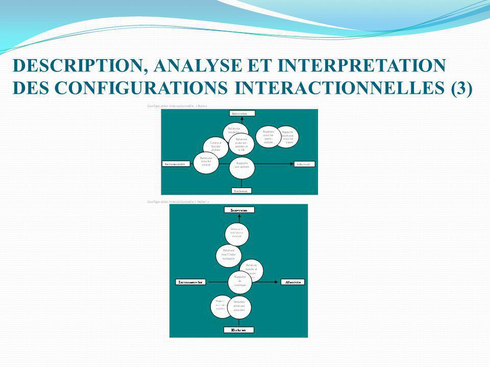 DESCRIPTION, ANALYSE ET INTERPRETATION DES CONFIGURATIONS INTERACTIONNELLES (3)
