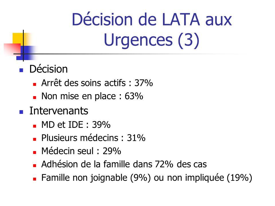 Décision de LATA aux Urgences (3)