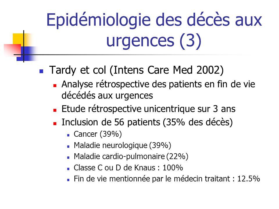 Epidémiologie des décès aux urgences (3)