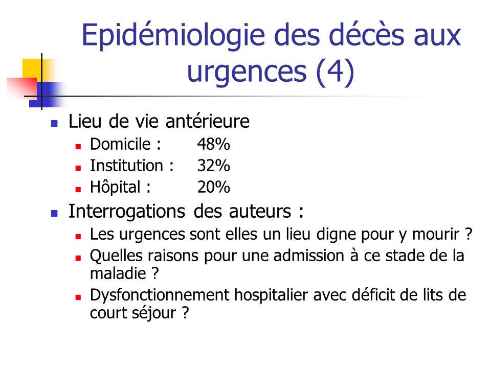 Epidémiologie des décès aux urgences (4)