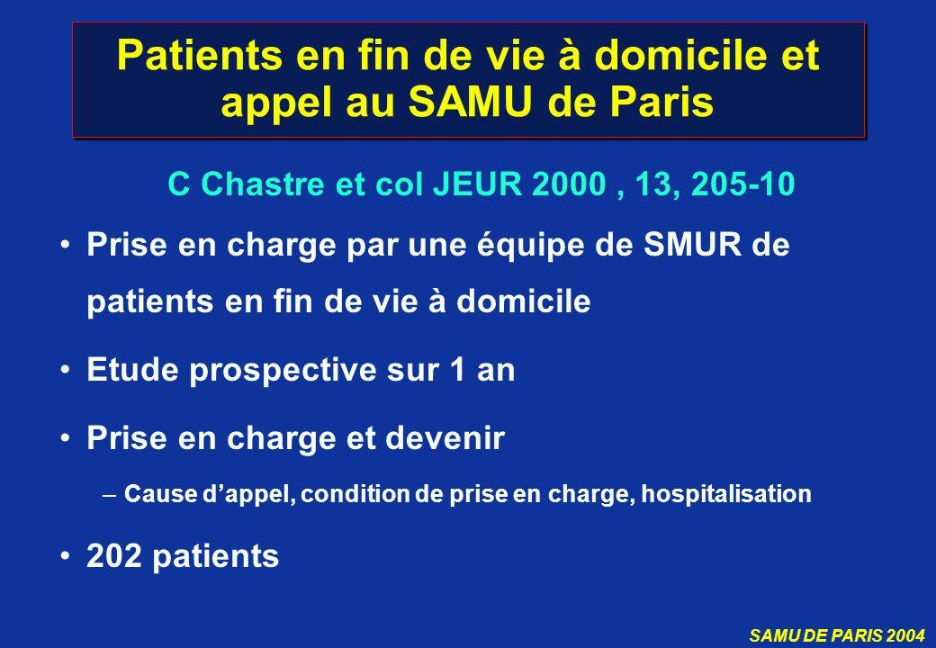 Patients en fin de vie à domicile et appel au SAMU de Paris