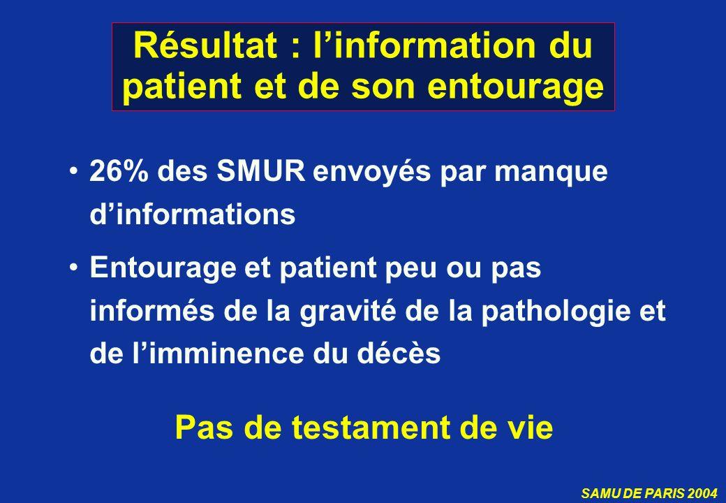 Résultat : l'information du patient et de son entourage