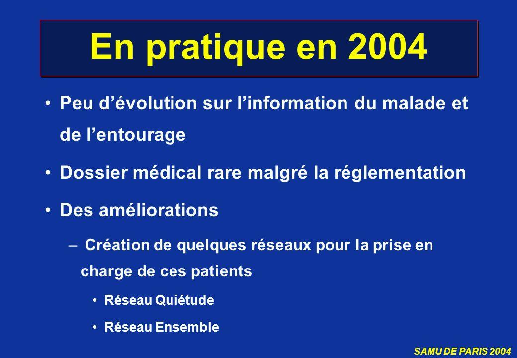 En pratique en 2004 Peu d'évolution sur l'information du malade et de l'entourage. Dossier médical rare malgré la réglementation.