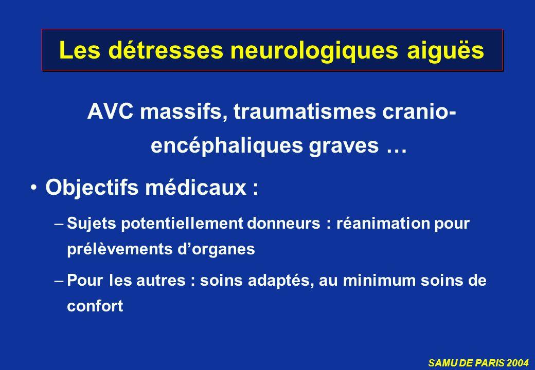 Les détresses neurologiques aiguës