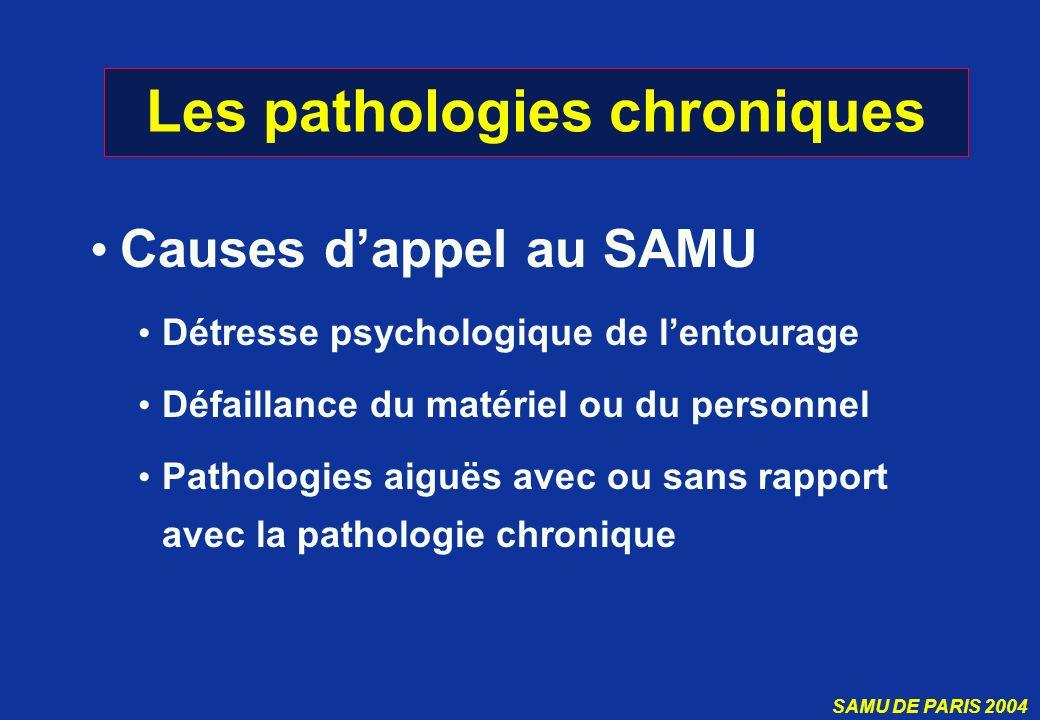 Les pathologies chroniques