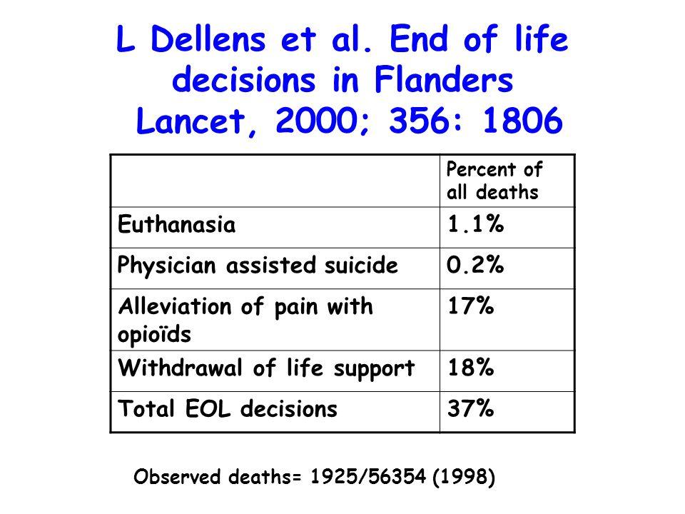L Dellens et al. End of life decisions in Flanders Lancet, 2000; 356: 1806