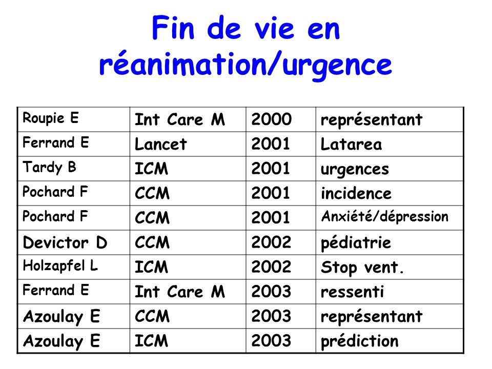 Fin de vie en réanimation/urgence