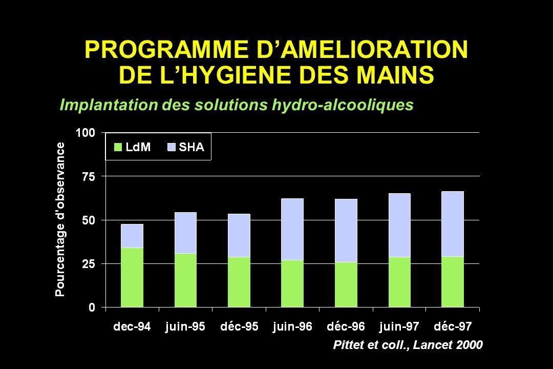 PROGRAMME D'AMELIORATION DE L'HYGIENE DES MAINS