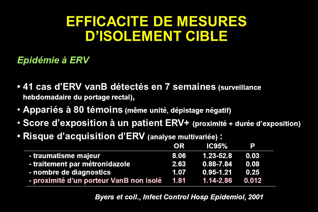 EFFICACITE DE MESURES D'ISOLEMENT CIBLE
