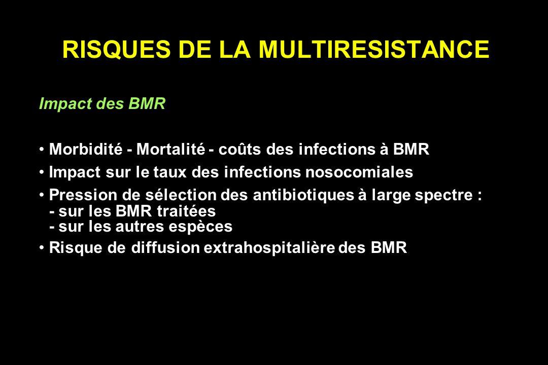 RISQUES DE LA MULTIRESISTANCE