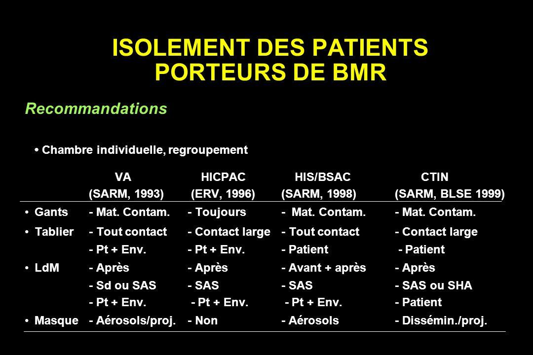 ISOLEMENT DES PATIENTS PORTEURS DE BMR