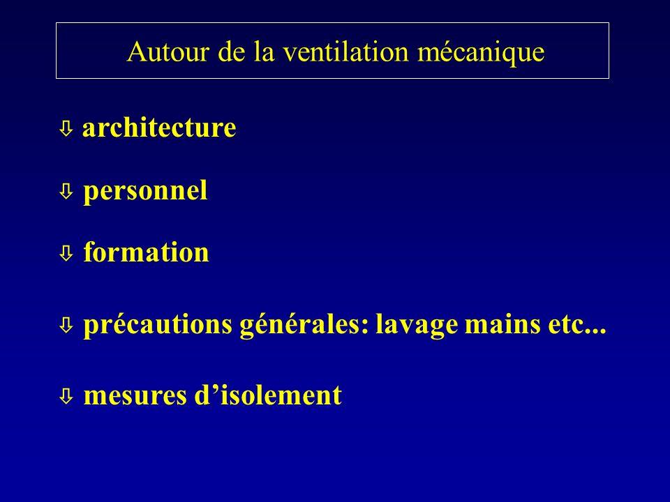 Autour de la ventilation mécanique
