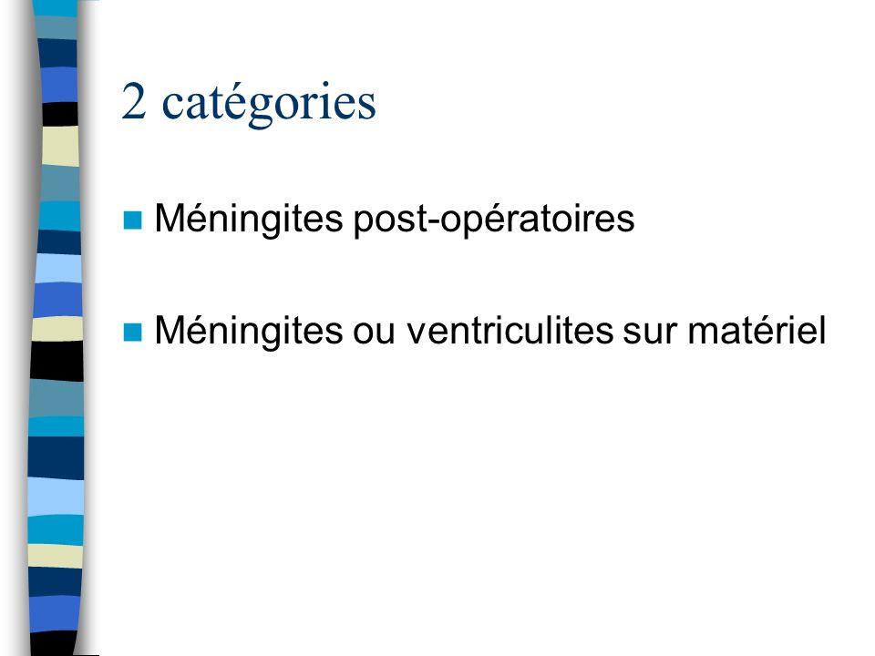 2 catégories Méningites post-opératoires