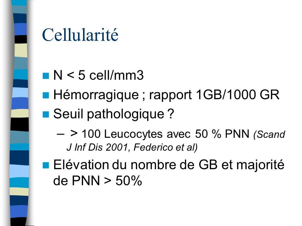 Cellularité N < 5 cell/mm3 Hémorragique ; rapport 1GB/1000 GR