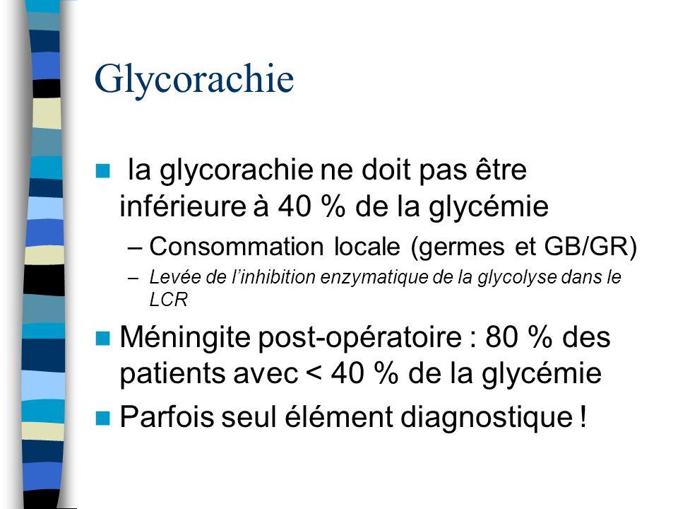 Glycorachie la glycorachie ne doit pas être inférieure à 40 % de la glycémie. Consommation locale (germes et GB/GR)