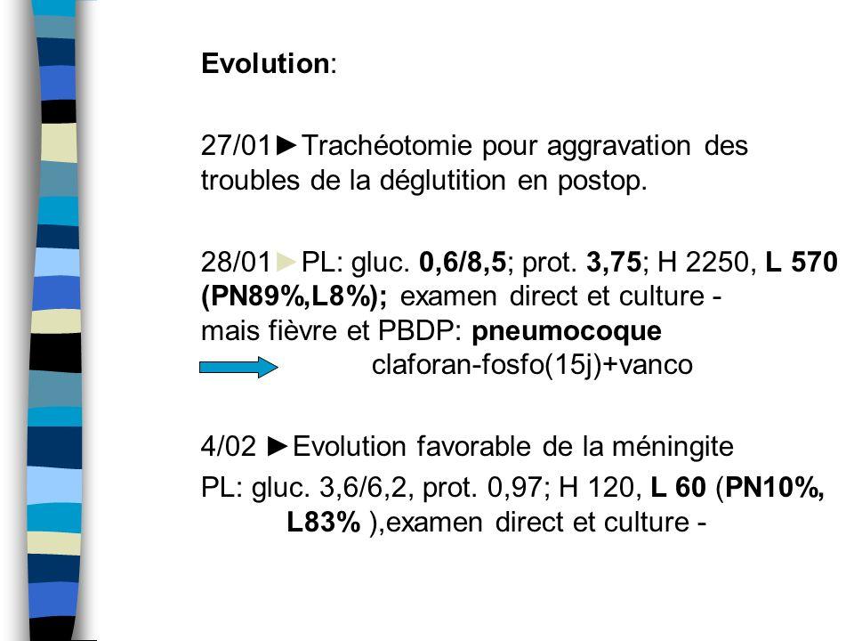 Evolution: 27/01►Trachéotomie pour aggravation des troubles de la déglutition en postop.