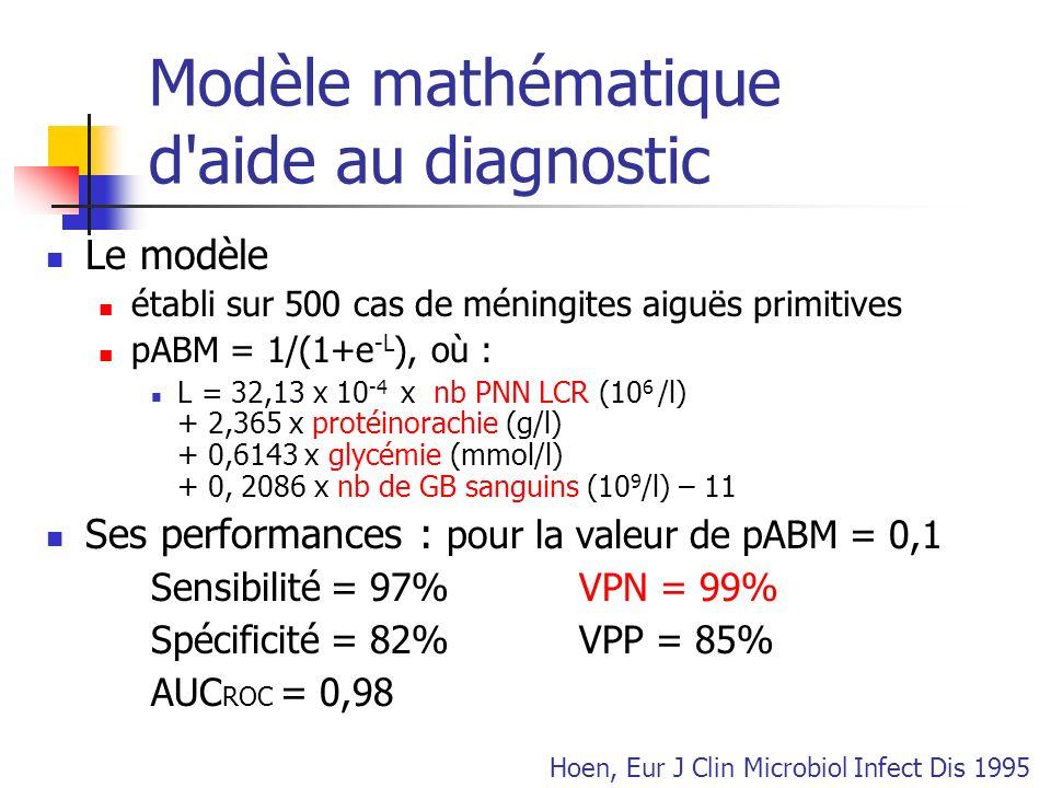 Modèle mathématique d aide au diagnostic