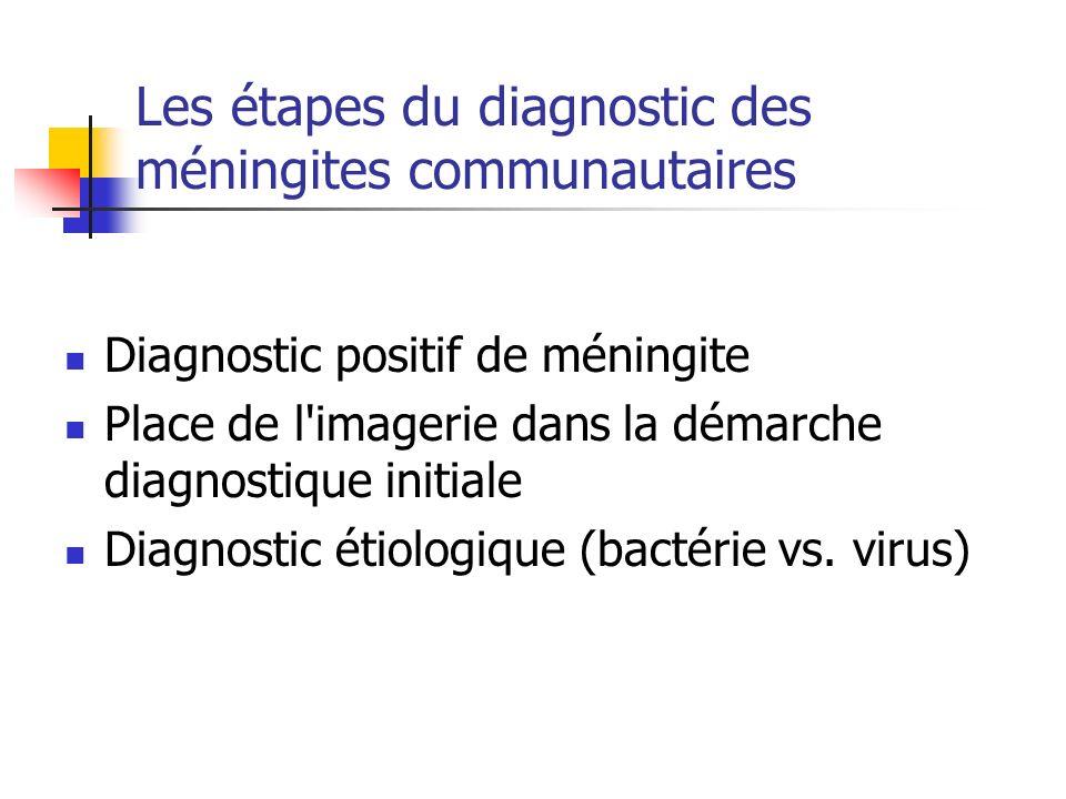 Les étapes du diagnostic des méningites communautaires