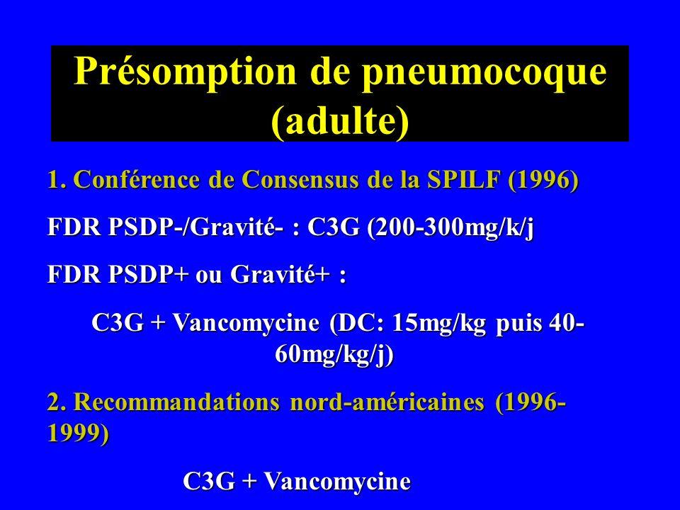Présomption de pneumocoque (adulte)