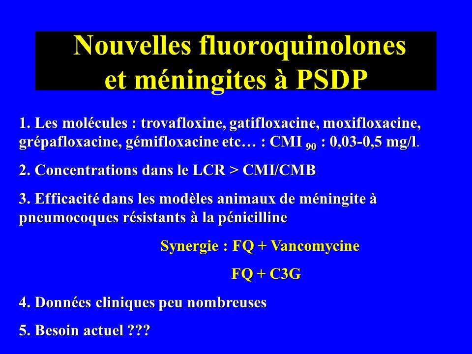 Nouvelles fluoroquinolones et méningites à PSDP