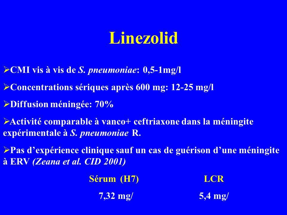 Linezolid CMI vis à vis de S. pneumoniae: 0,5-1mg/l