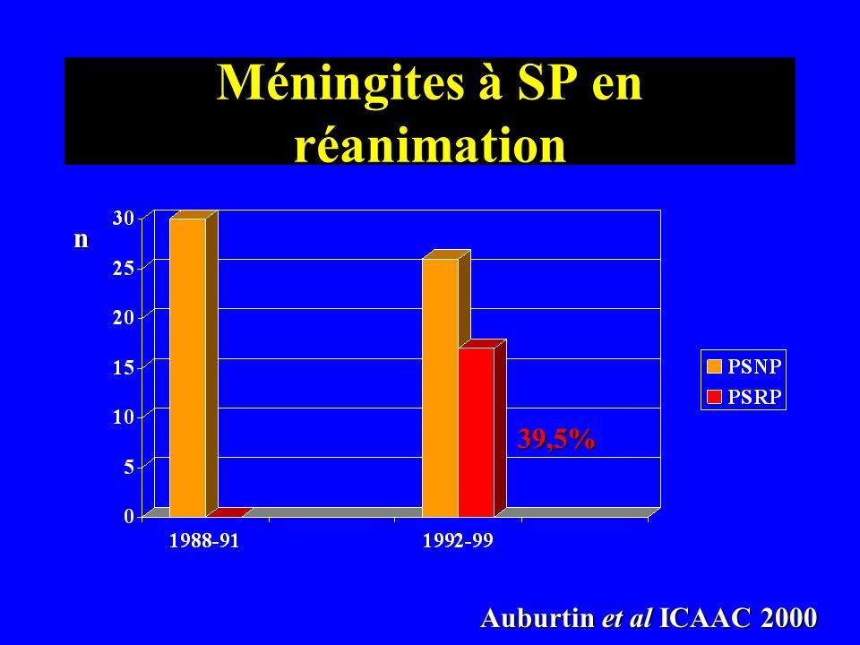 Méningites à SP en réanimation